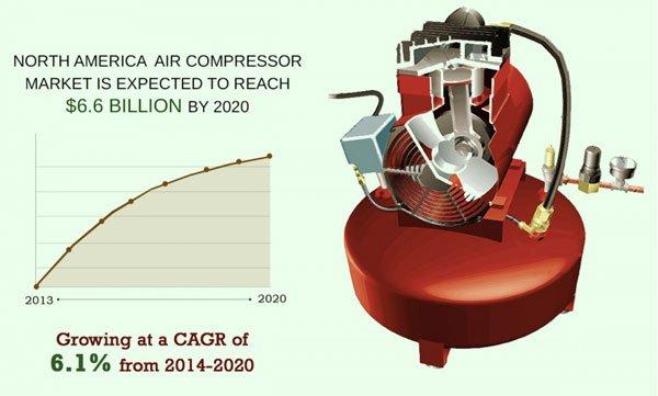 Compressore-portatile-Infografica